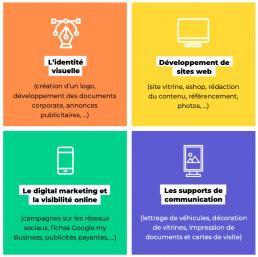 Les 4 piliers marketing de Yellow Business